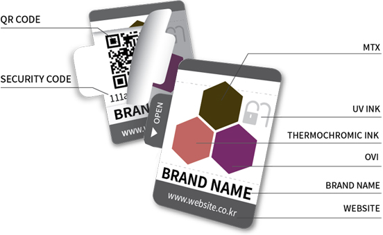 QR Code/MTX/Security Code/UV INK/Thermochromic Ink/OVI/Brand Name/Website